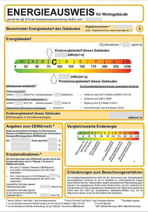 Energieausweis aus Kommentar EnEV 2014